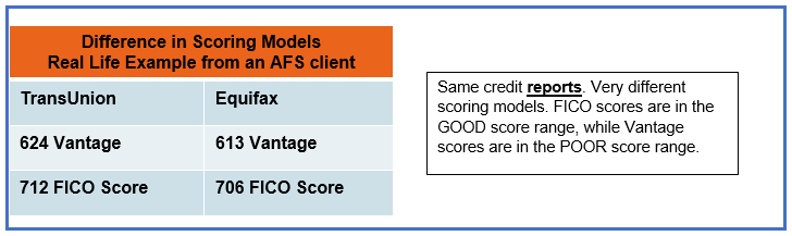 Credit score difference chart