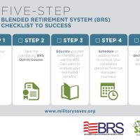 Your Five-Step Blended Retirement System Checklist to Success